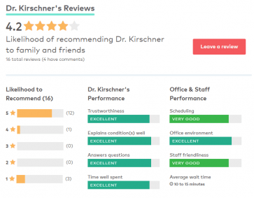 andrew kirschner healthgrades reviews